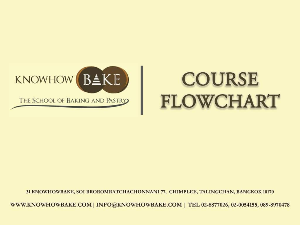 Knowhowbake_CourseFlowchart-page-001